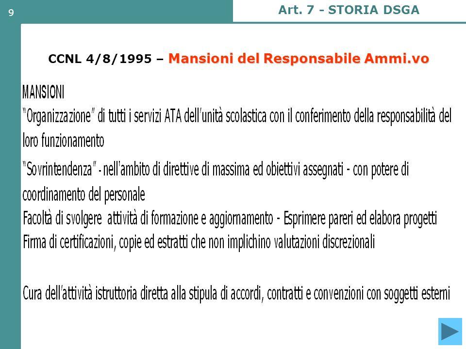 9 Mansioni delResponsabile Ammi.vo CCNL 4/8/1995 – Mansioni del Responsabile Ammi.vo Art. 7 - STORIA DSGA