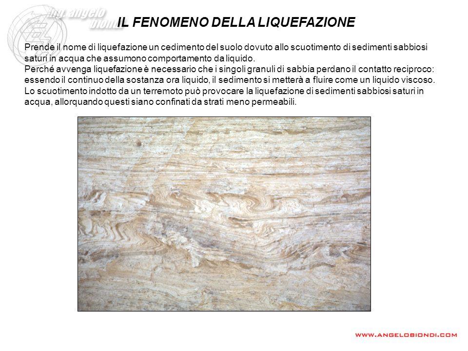 IL FENOMENO DELLA LIQUEFAZIONE Prende il nome di liquefazione un cedimento del suolo dovuto allo scuotimento di sedimenti sabbiosi saturi in acqua che