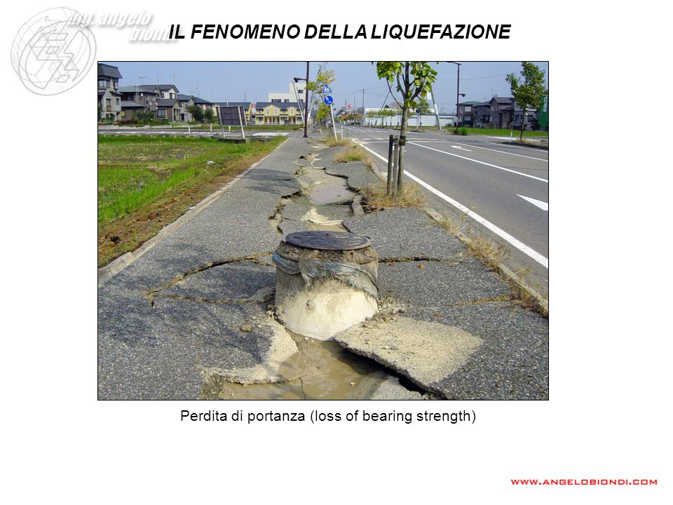 IL FENOMENO DELLA LIQUEFAZIONE Perdita di portanza (loss of bearing strength)