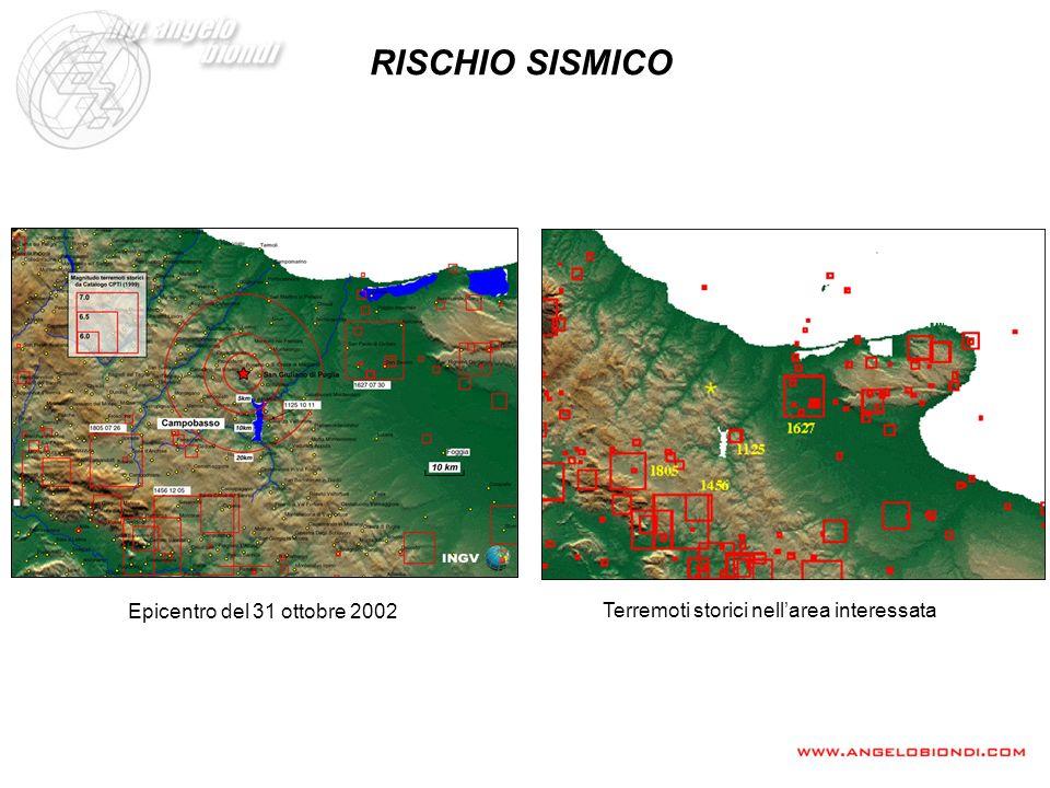RISCHIO SISMICO Terremoti storici nellarea interessata Epicentro del 31 ottobre 2002