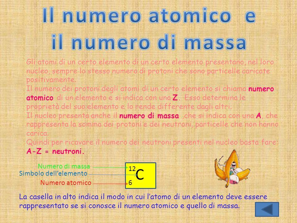 Gli atomi di un certo elemento di un certo elemento presentano, nel loro nucleo, sempre lo stesso numero di protoni che sono particelle caricate posit