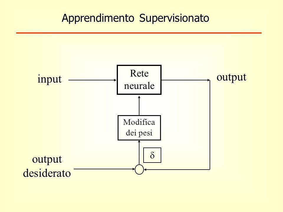 output input Rete neurale Modifica dei pesi output desiderato Apprendimento Supervisionato