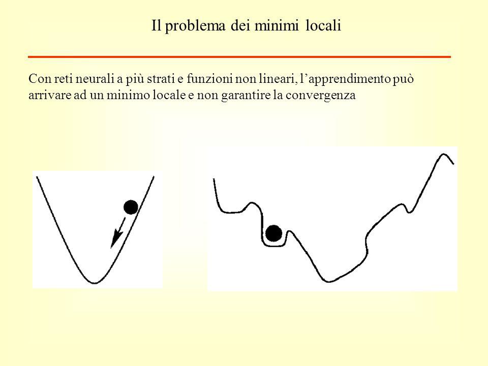 Il problema dei minimi locali Con reti neurali a più strati e funzioni non lineari, lapprendimento può arrivare ad un minimo locale e non garantire la convergenza