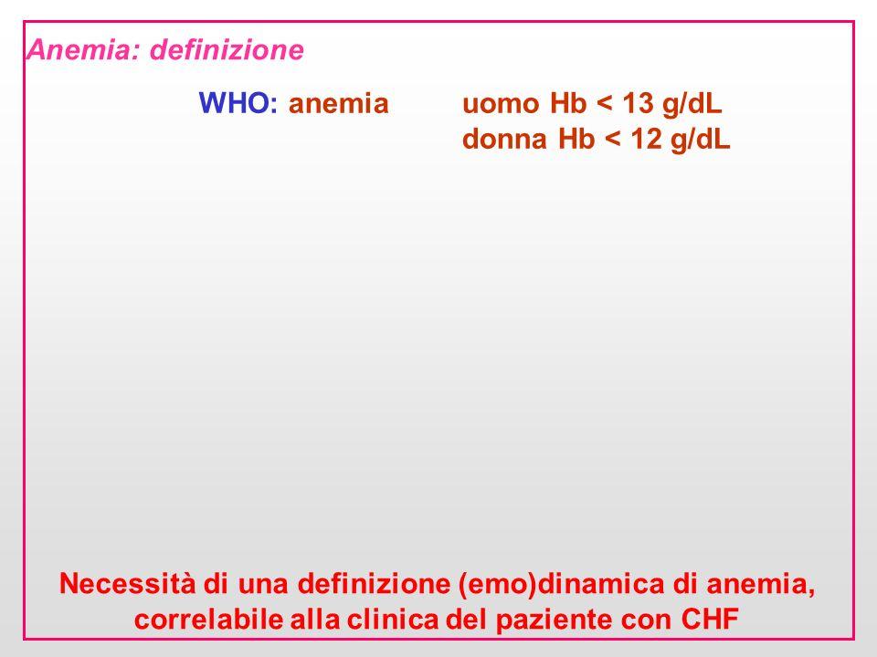 WHO: anemiauomo Hb < 13 g/dL donna Hb < 12 g/dL Necessità di una definizione (emo)dinamica di anemia, correlabile alla clinica del paziente con CHF An