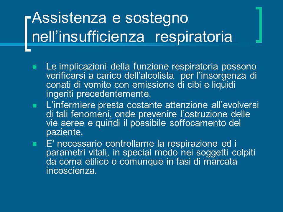 Assistenza e sostegno nellinsufficienza respiratoria Le implicazioni della funzione respiratoria possono verificarsi a carico dellalcolista per linsor