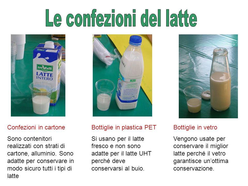 Confezioni in cartone Sono contenitori realizzati con strati di cartone, alluminio. Sono adatte per conservare in modo sicuro tutti i tipi di latte Bo