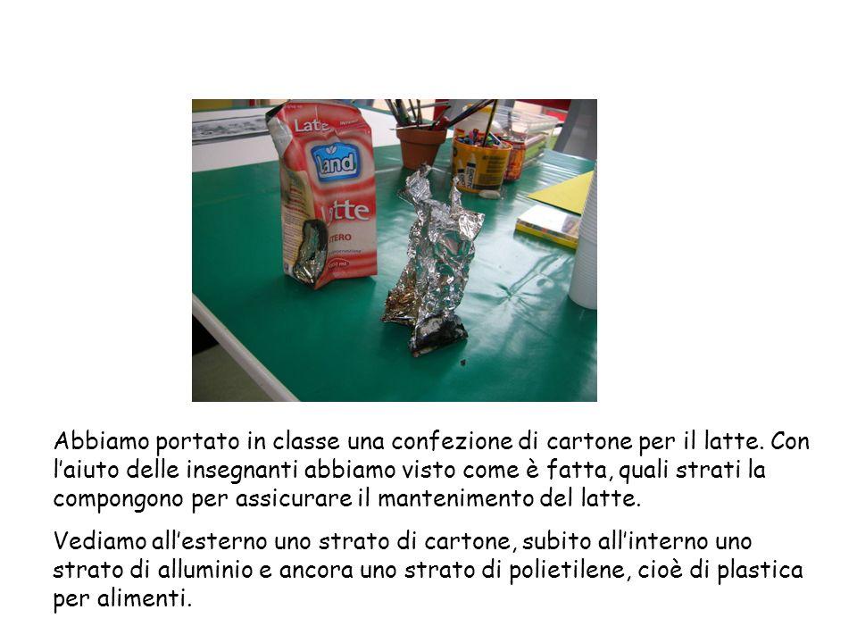 Abbiamo portato in classe una confezione di cartone per il latte. Con laiuto delle insegnanti abbiamo visto come è fatta, quali strati la compongono p