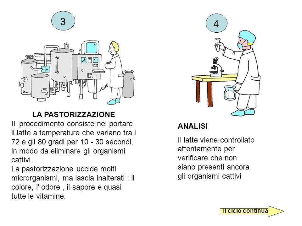 LA PASTORIZZAZIONE Il procedimento consiste nel portare il latte a temperature che variano tra i 72 e gli 80 gradi per 10 - 30 secondi, in modo da eli