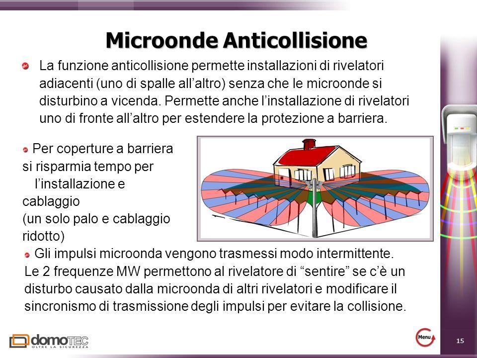 15 Microonde Anticollisione La funzione anticollisione permette installazioni di rivelatori adiacenti (uno di spalle allaltro) senza che le microonde si disturbino a vicenda.