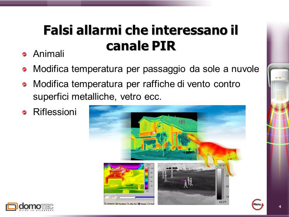 4 Falsi allarmi che interessano il canale PIR Animali Modifica temperatura per passaggio da sole a nuvole Modifica temperatura per raffiche di vento contro superfici metalliche, vetro ecc.