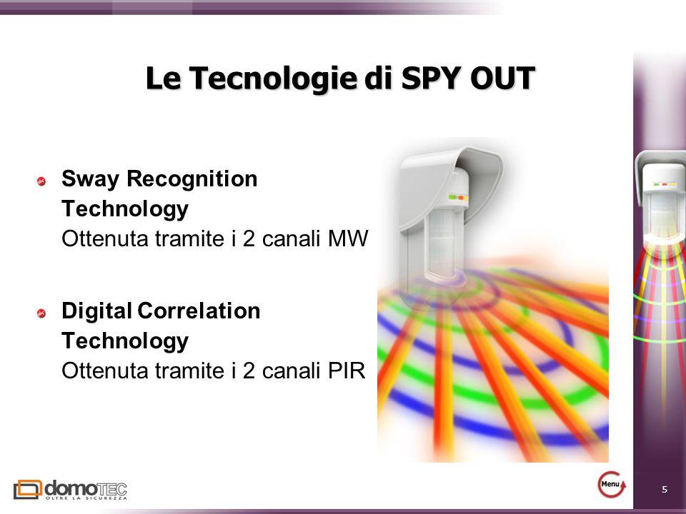 5 Le Tecnologie di SPY OUT Sway Recognition Technology Ottenuta tramite i 2 canali MW Digital Correlation Technology Ottenuta tramite i 2 canali PIR