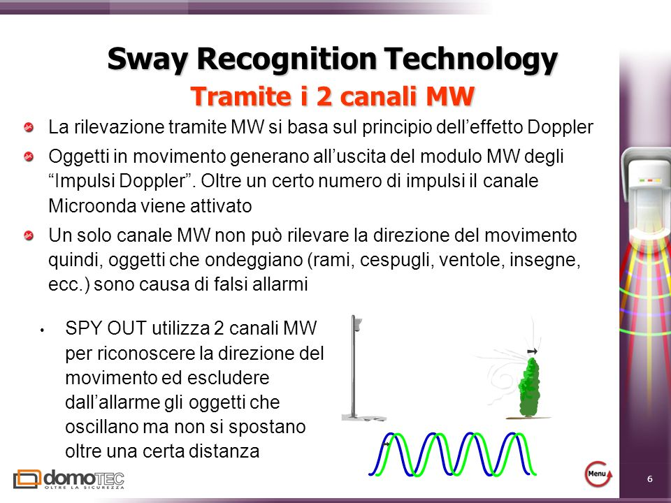 6 Sway Recognition Technology Tramite i 2 canali MW La rilevazione tramite MW si basa sul principio delleffetto Doppler Oggetti in movimento generano alluscita del modulo MW degli Impulsi Doppler.