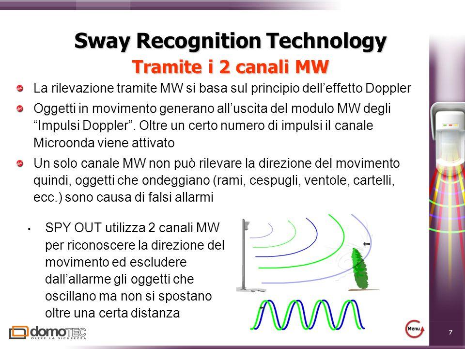 7 La rilevazione tramite MW si basa sul principio delleffetto Doppler Oggetti in movimento generano alluscita del modulo MW degli Impulsi Doppler.