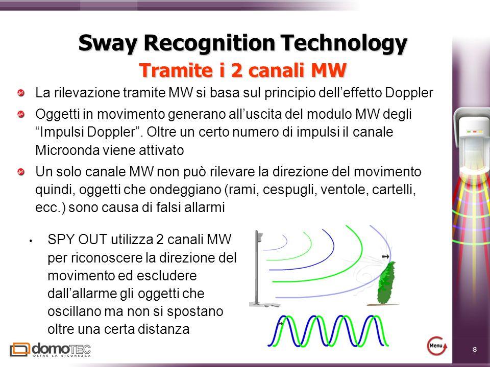 8 La rilevazione tramite MW si basa sul principio delleffetto Doppler Oggetti in movimento generano alluscita del modulo MW degli Impulsi Doppler.