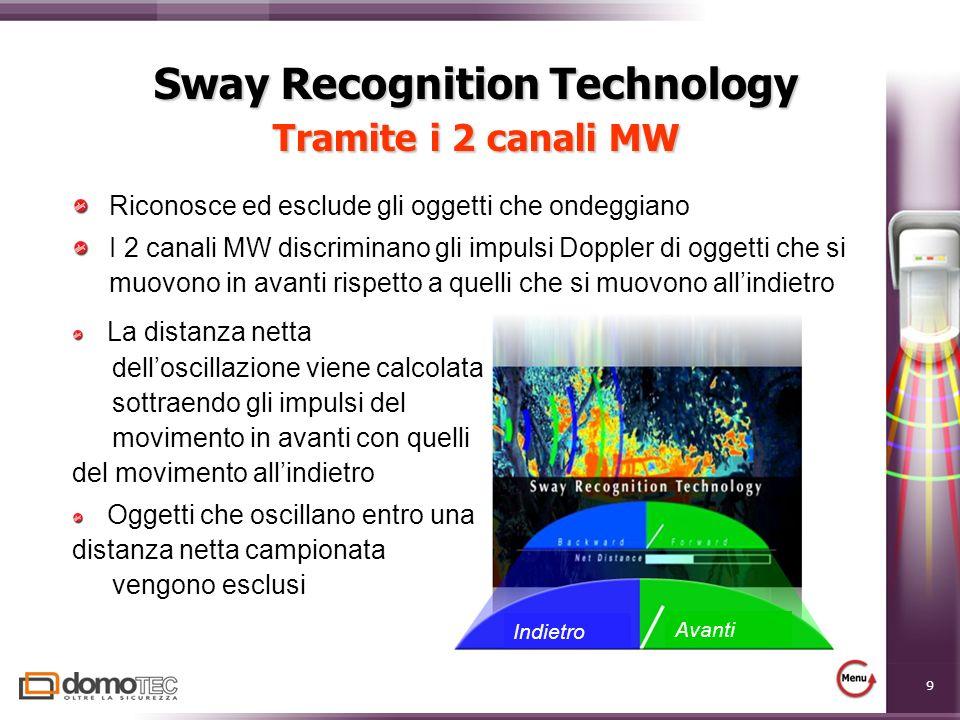 9 Riconosce ed esclude gli oggetti che ondeggiano I 2 canali MW discriminano gli impulsi Doppler di oggetti che si muovono in avanti rispetto a quelli