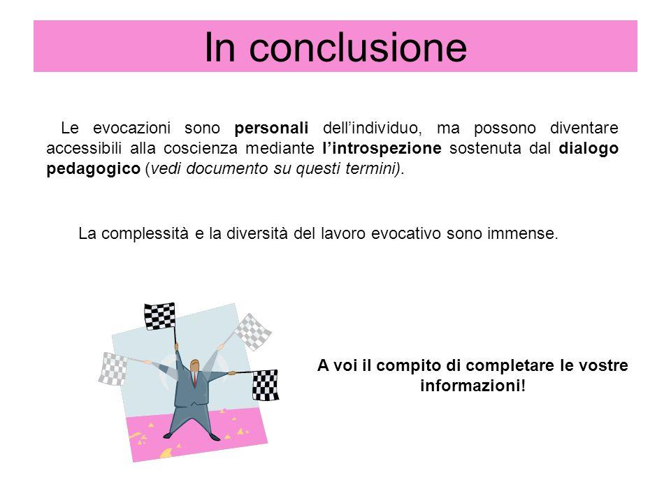 In conclusione Le evocazioni sono personali dellindividuo, ma possono diventare accessibili alla coscienza mediante lintrospezione sostenuta dal dialo