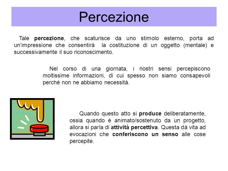 Percezione Tale percezione, che scaturisce da uno stimolo esterno, porta ad unimpressione che consentirà la costituzione di un oggetto (mentale) e suc