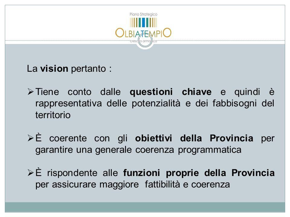 La vision pertanto : Tiene conto dalle questioni chiave e quindi è rappresentativa delle potenzialità e dei fabbisogni del territorio È coerente con g