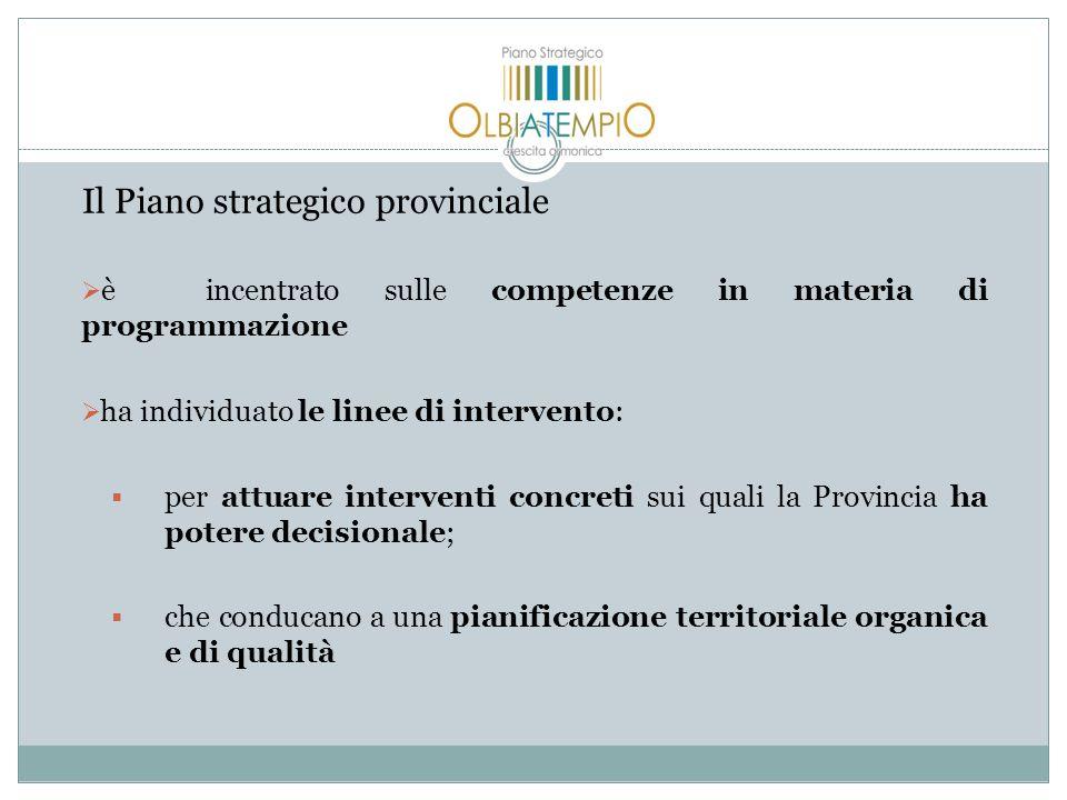Il Piano strategico provinciale è incentrato sulle competenze in materia di programmazione ha individuato le linee di intervento: per attuare interventi concreti sui quali la Provincia ha potere decisionale; che conducano a una pianificazione territoriale organica e di qualità