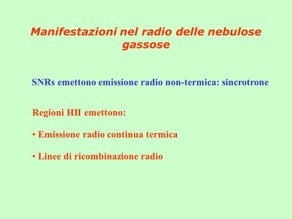 Manifestazioni nel radio delle nebulose gassose SNRs emettono emissione radio non-termica: sincrotrone Regioni HII emettono: Emissione radio continua termica Linee di ricombinazione radio