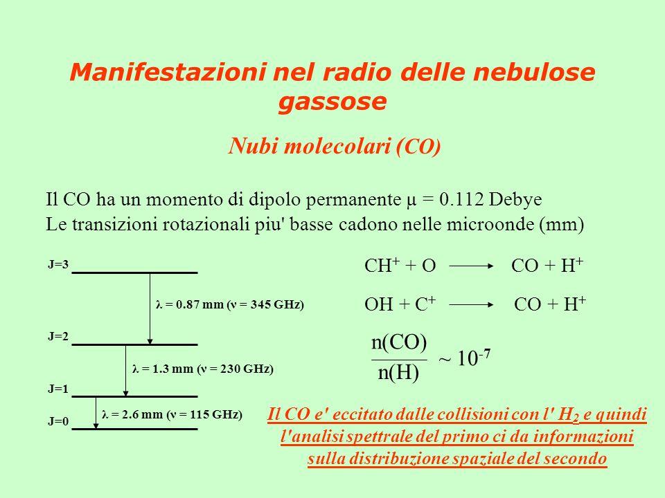 Manifestazioni nel radio delle nebulose gassose Nubi molecolari ( CO) Il CO ha un momento di dipolo permanente µ = 0.112 Debye Le transizioni rotazionali piu basse cadono nelle microonde (mm) Il CO e eccitato dalle collisioni con l H 2 e quindi l analisi spettrale del primo ci da informazioni sulla distribuzione spaziale del secondo λ = 0.87 mm (ν = 345 GHz) λ = 1.3 mm (ν = 230 GHz) λ = 2.6 mm (ν = 115 GHz) J=0 J=1 J=2 J=3 CH + + OCO + H + OH + C + CO + H + n(CO) n(H) ~ 10 -7