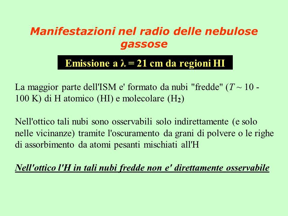 Manifestazioni nel radio delle nebulose gassose La maggior parte dell ISM e formato da nubi fredde (T ~ 10 - 100 K) di H atomico (HI) e molecolare (H 2 ) Nell ottico tali nubi sono osservabili solo indirettamente (e solo nelle vicinanze) tramite l oscuramento da grani di polvere o le righe di assorbimento da atomi pesanti mischiati all H Nell ottico l H in tali nubi fredde non e direttamente osservabile Emissione a λ = 21 cm da regioni HI