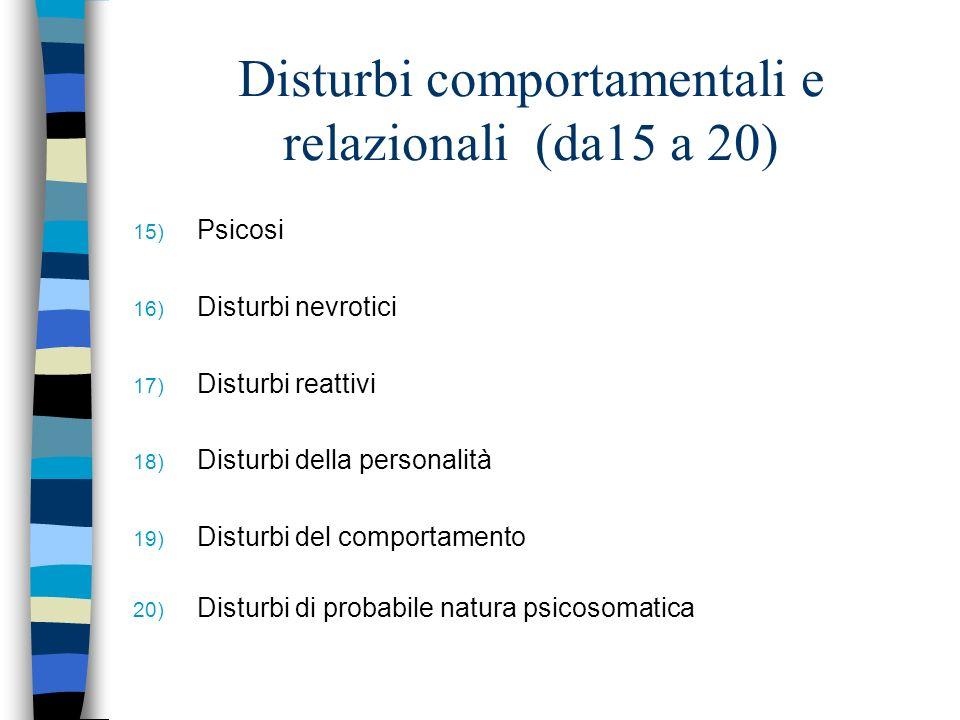 Disturbi comportamentali e relazionali (da15 a 20) 15) Psicosi 16) Disturbi nevrotici 17) Disturbi reattivi 18) Disturbi della personalità 19) Disturb