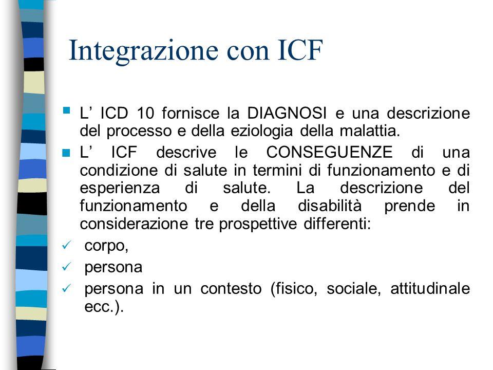 Integrazione con ICF L ICD 10 fornisce la DIAGNOSI e una descrizione del processo e della eziologia della malattia. L ICF descrive le CONSEGUENZE di u