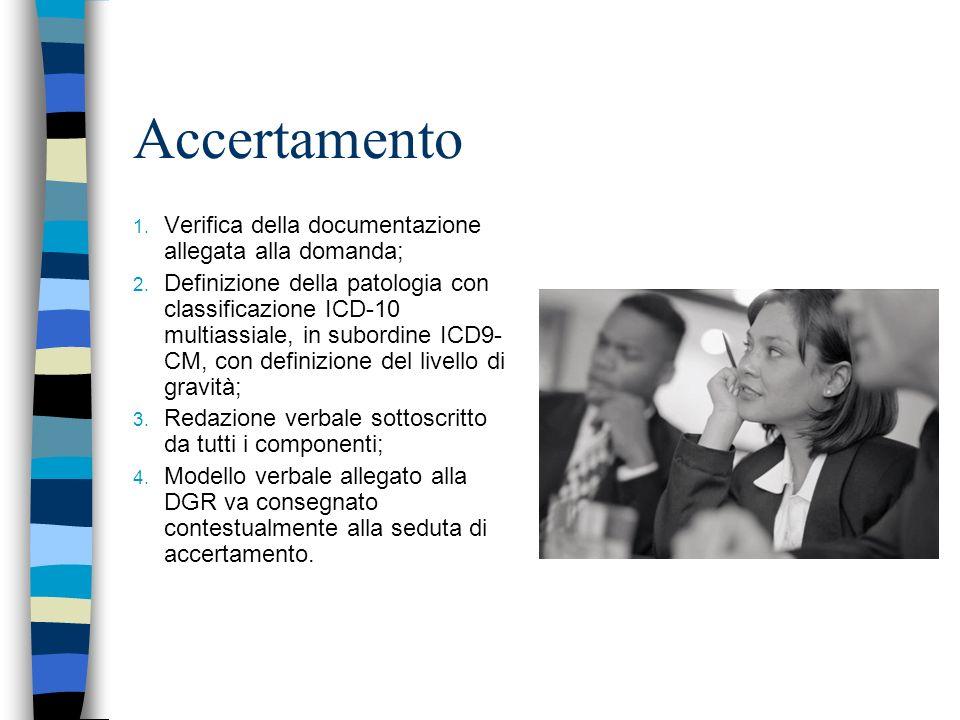 Accertamento 1. Verifica della documentazione allegata alla domanda; 2. Definizione della patologia con classificazione ICD-10 multiassiale, in subord