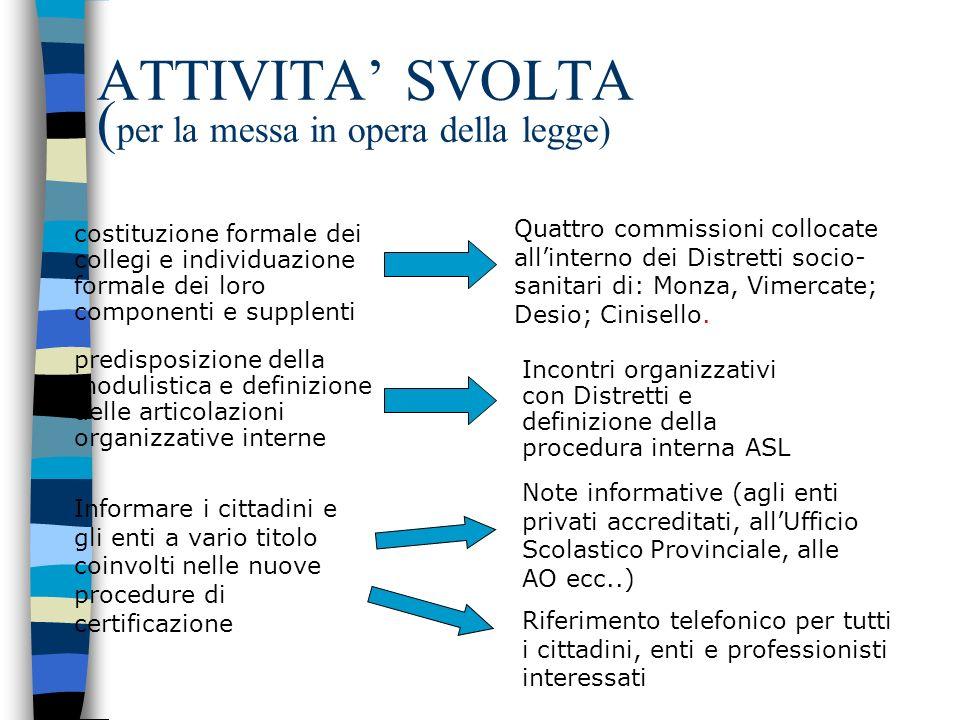 ATTIVITA SVOLTA ( per la messa in opera della legge) costituzione formale dei collegi e individuazione formale dei loro componenti e supplenti Quattro