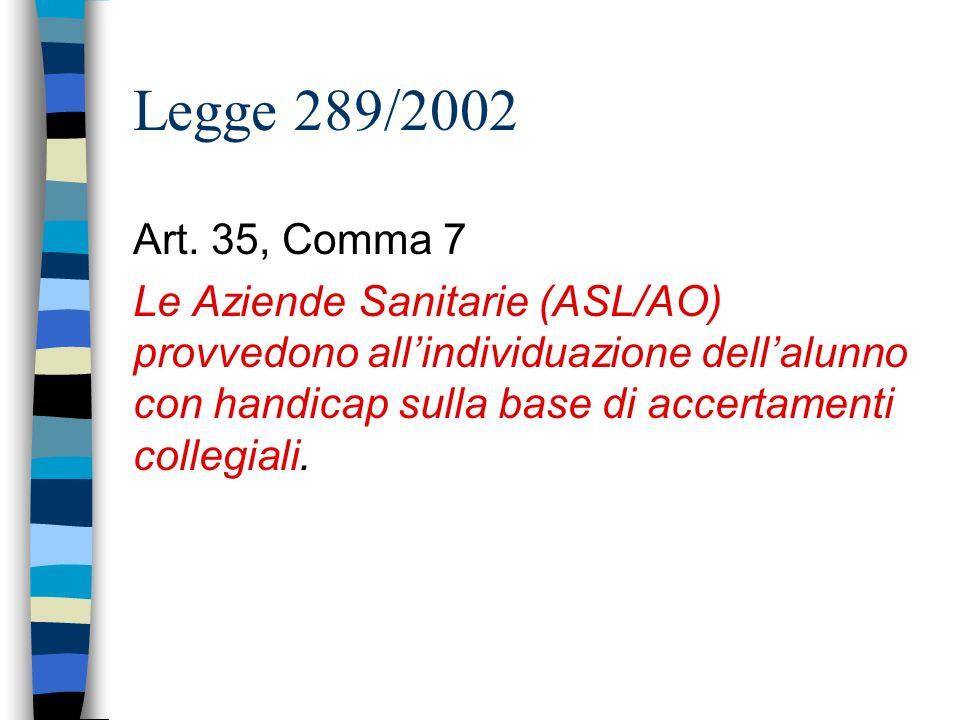 Legge 289/2002 Art. 35, Comma 7 Le Aziende Sanitarie (ASL/AO) provvedono allindividuazione dellalunno con handicap sulla base di accertamenti collegia