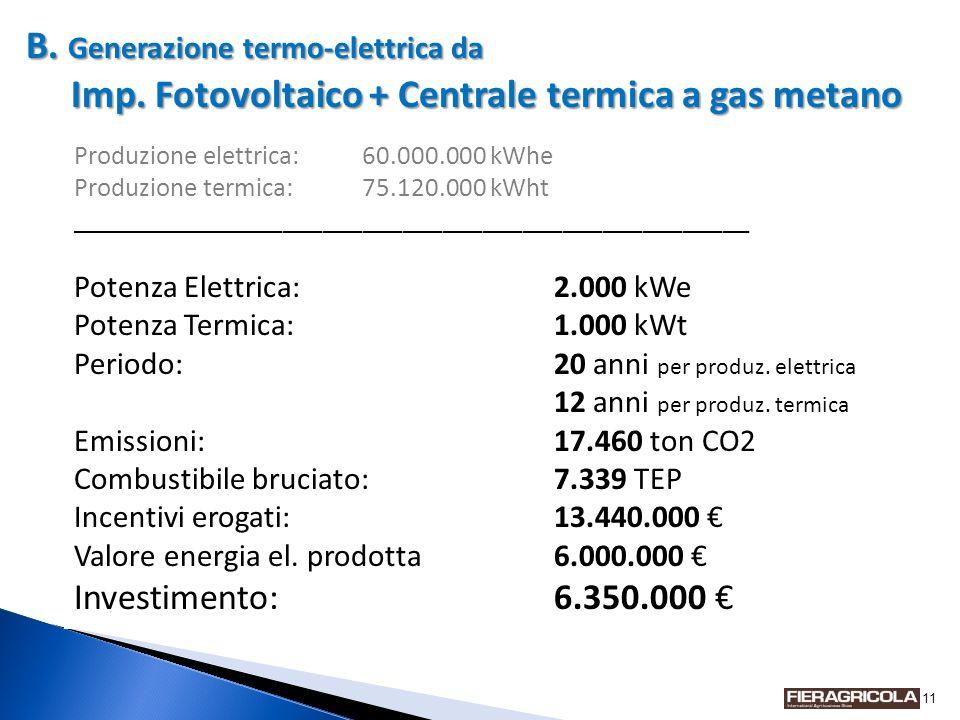 11 B. Generazione termo-elettrica da Imp.