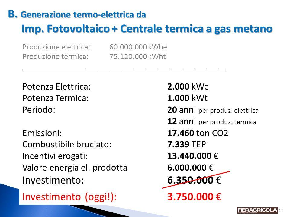 12 B. Generazione termo-elettrica da Imp.