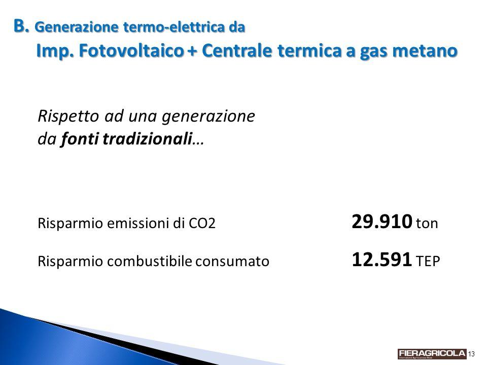 13 B. Generazione termo-elettrica da Imp.
