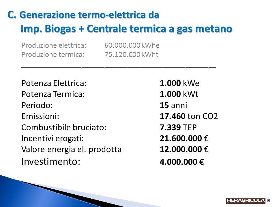 15 C. Generazione termo-elettrica da Imp.
