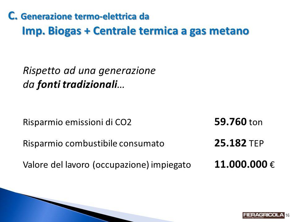 16 C. Generazione termo-elettrica da Imp.