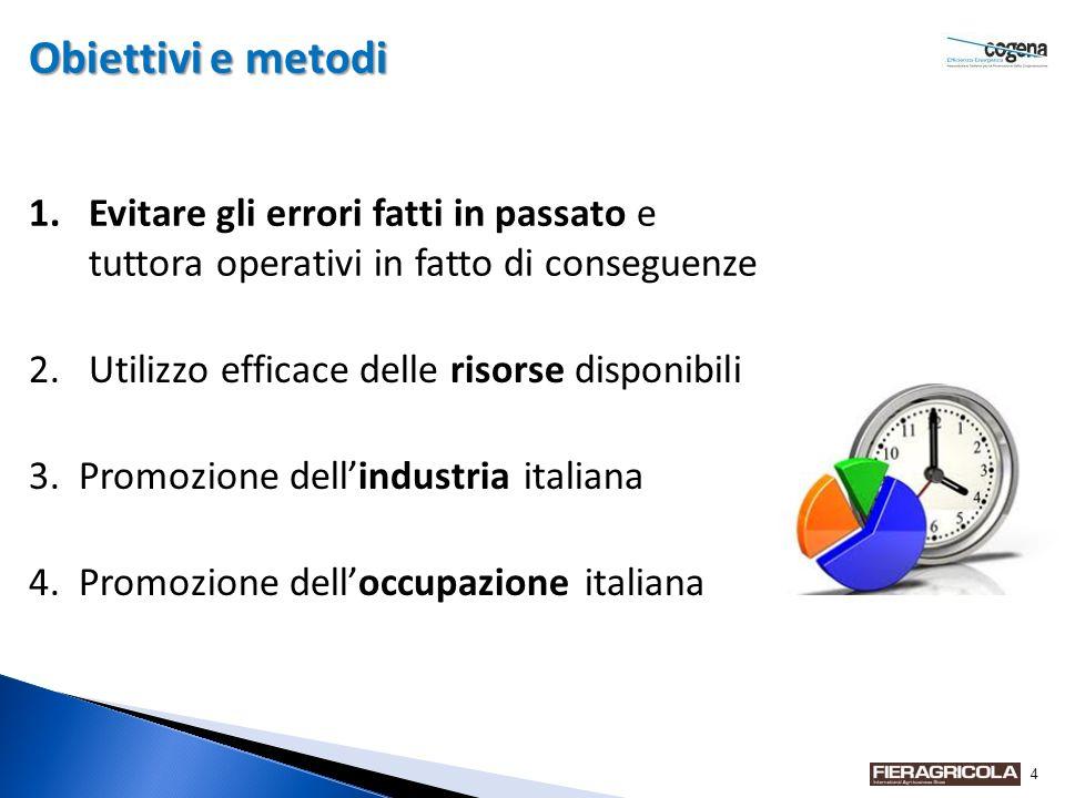 5 Facciamo ora un confronto (in Italia): Ogni kWh elettrico ed ogni kWh termico prodotto con tecnologie tradizionali, con Fonti Rinnovabili o con Cogenerazione: 1.Quanto costa in termini di investimento .