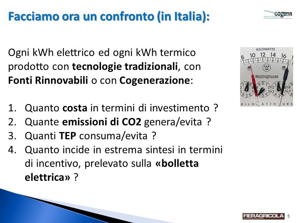 16 C.Generazione termo-elettrica da Imp.