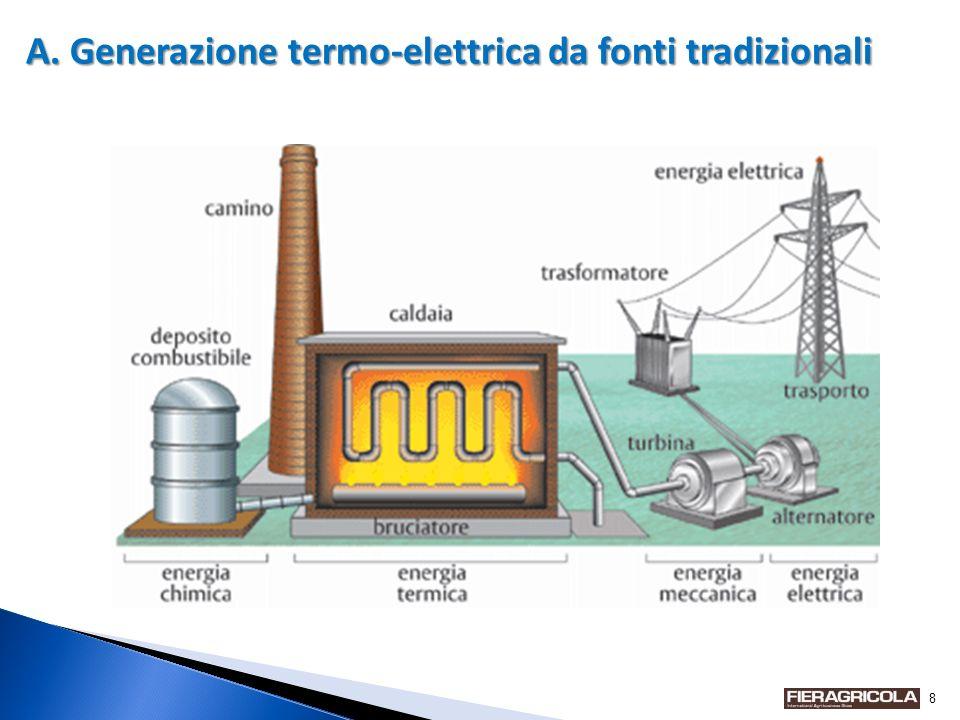 8 A. Generazione termo-elettrica da fonti tradizionali