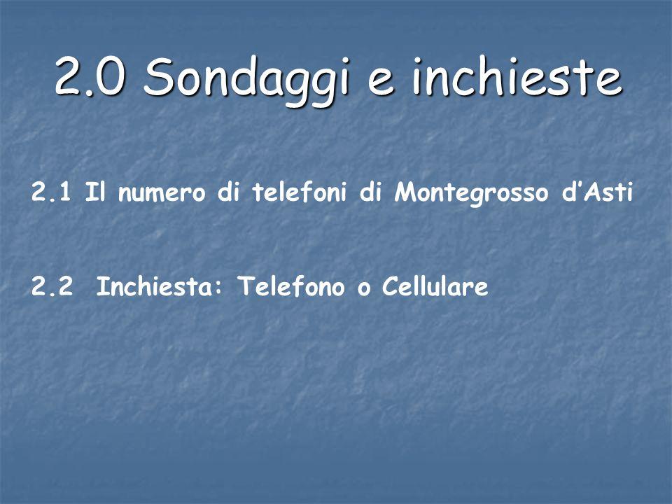 2.0 Sondaggi e inchieste 2.1 Il numero di telefoni di Montegrosso dAsti 2.2 Inchiesta: Telefono o Cellulare