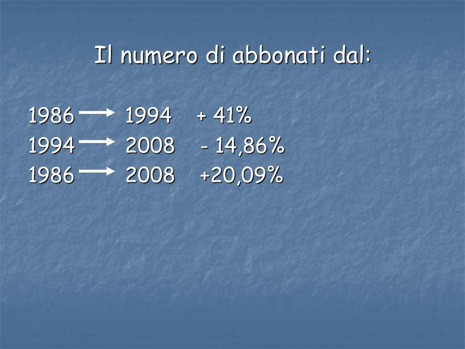 Il numero di abbonati dal: 1986 1994 + 41% 1994 2008 - 14,86% 1986 2008 +20,09%