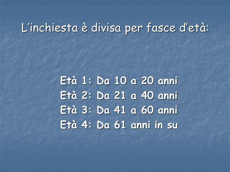 Linchiesta è divisa per fasce detà: Età 1: Da 10 a 20 anni Età 2: Da 21 a 40 anni Età 3: Da 41 a 60 anni Età 4: Da 61 anni in su