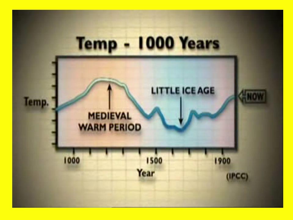CONTRIBUTO SOLARE PASSATO E PRESENTE Dalla preistoria sino a 200 anni fa:100% Oggi:< 9% QUELLA SOLARE È LA FONTE DEL PASSATO