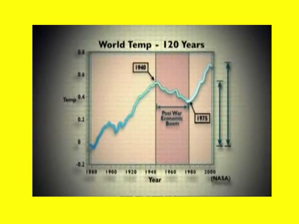 ENERGIA ELETTRICA MONDIALE 18.435019002004 20.026013001990 22.22009001980 PERCENTUALE DA RINNOVABILI (%) PRODUZIONE DA RINNOVABILI (GW-anno) PRODUZIONE TOTALE (GW-anno) ANNO
