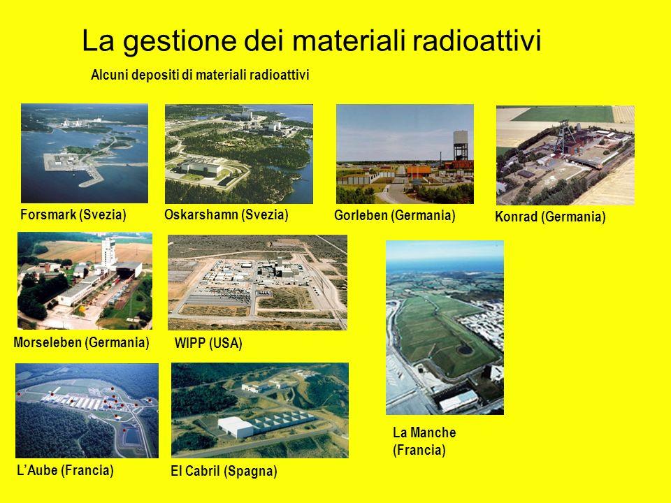 La gestione dei materiali radioattivi Forsmark (Svezia)Oskarshamn (Svezia) Gorleben (Germania) Konrad (Germania) Morseleben (Germania) WIPP (USA) LAube (Francia) La Manche (Francia) El Cabril (Spagna) Alcuni depositi di materiali radioattivi