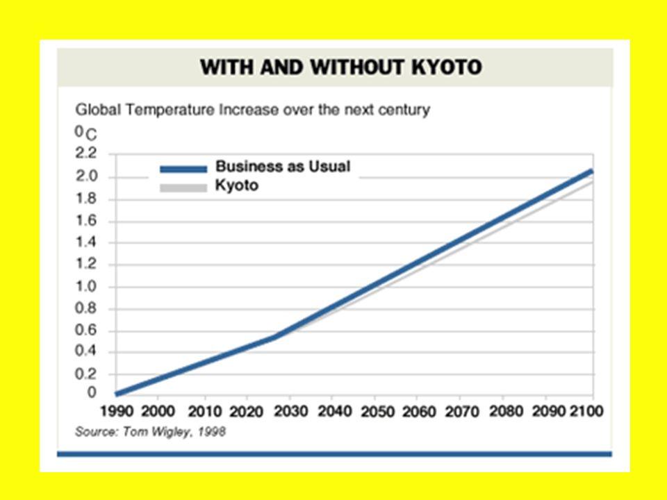 CARBURANTE PER AUTOTRAZIONE Bisognerebbe sostituirne 20 Mt con bioetanolo.