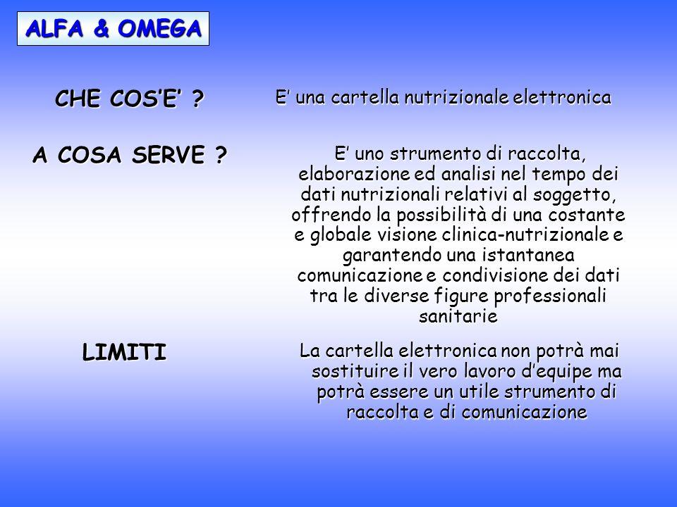 CHE COSE .E una cartella nutrizionale elettronica ALFA & OMEGA A COSA SERVE .