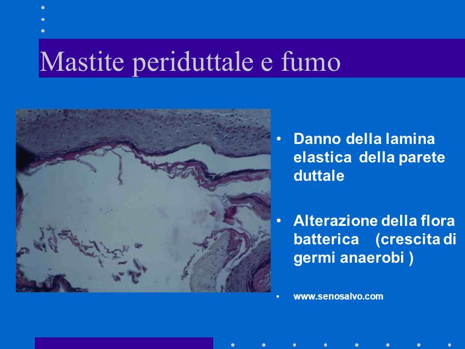 Mastite periduttale e fumo Danno della lamina elastica della parete duttale Alterazione della flora batterica (crescita di germi anaerobi ) www.senosalvo.com
