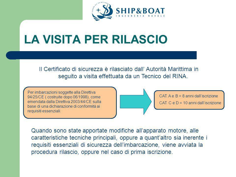 LA VISITA PER RILASCIO Il Certificato di sicurezza è rilasciato dall Autorità Marittima in seguito a visita effettuata da un Tecnico del RINA.