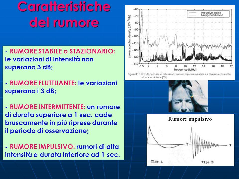 Caratteristiche del rumore - RUMORE STABILE o STAZIONARIO: le variazioni di intensità non superano 3 dB; - RUMORE FLUTTUANTE: le variazioni superano i